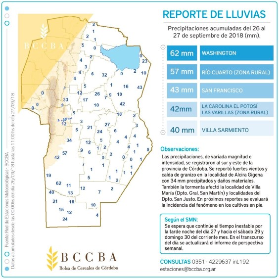 Accumulated precipitation occurred during the severe storm on September 26th and 27th in the province of Cordoba.